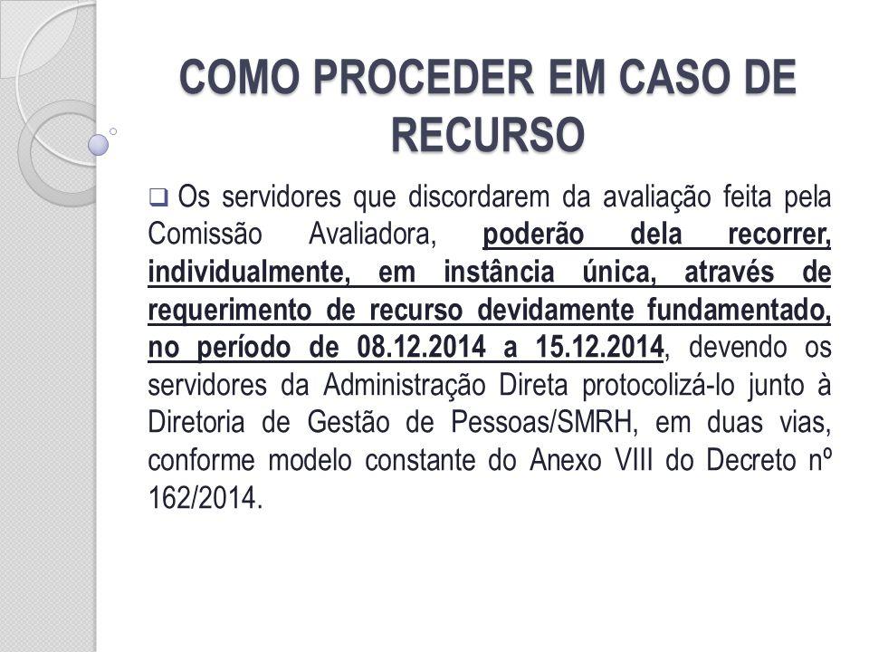 COMO PROCEDER EM CASO DE RECURSO