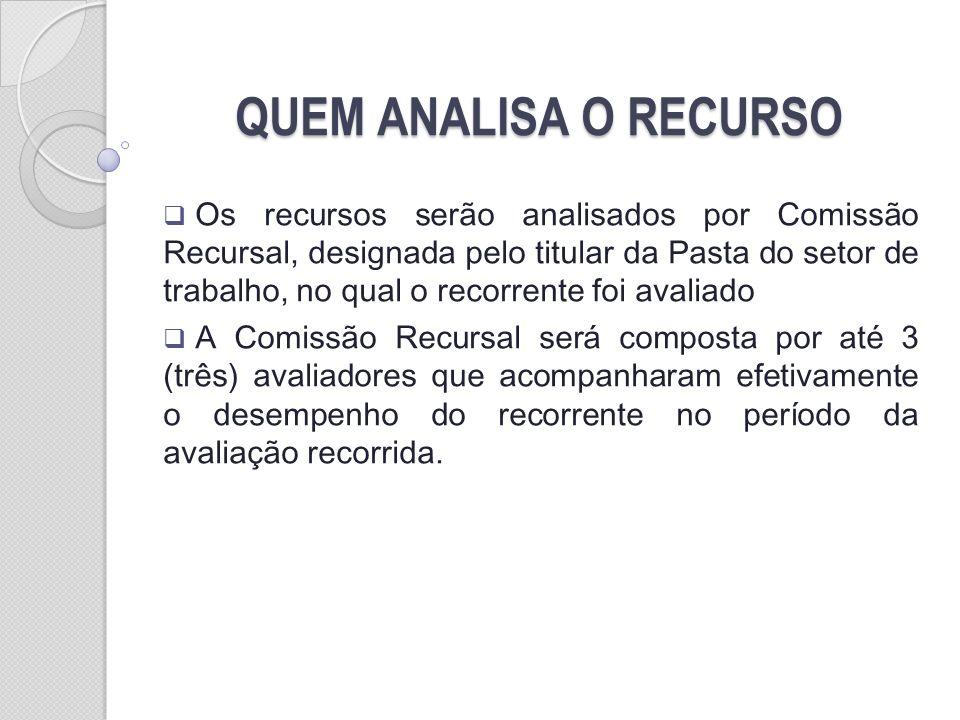 QUEM ANALISA O RECURSO