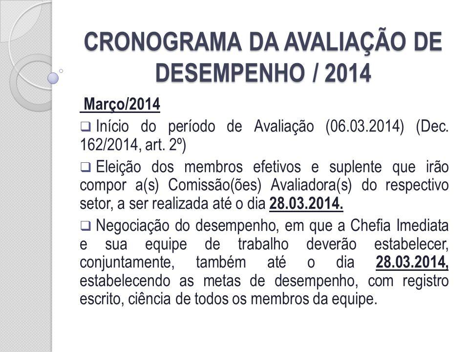 CRONOGRAMA DA AVALIAÇÃO DE DESEMPENHO / 2014