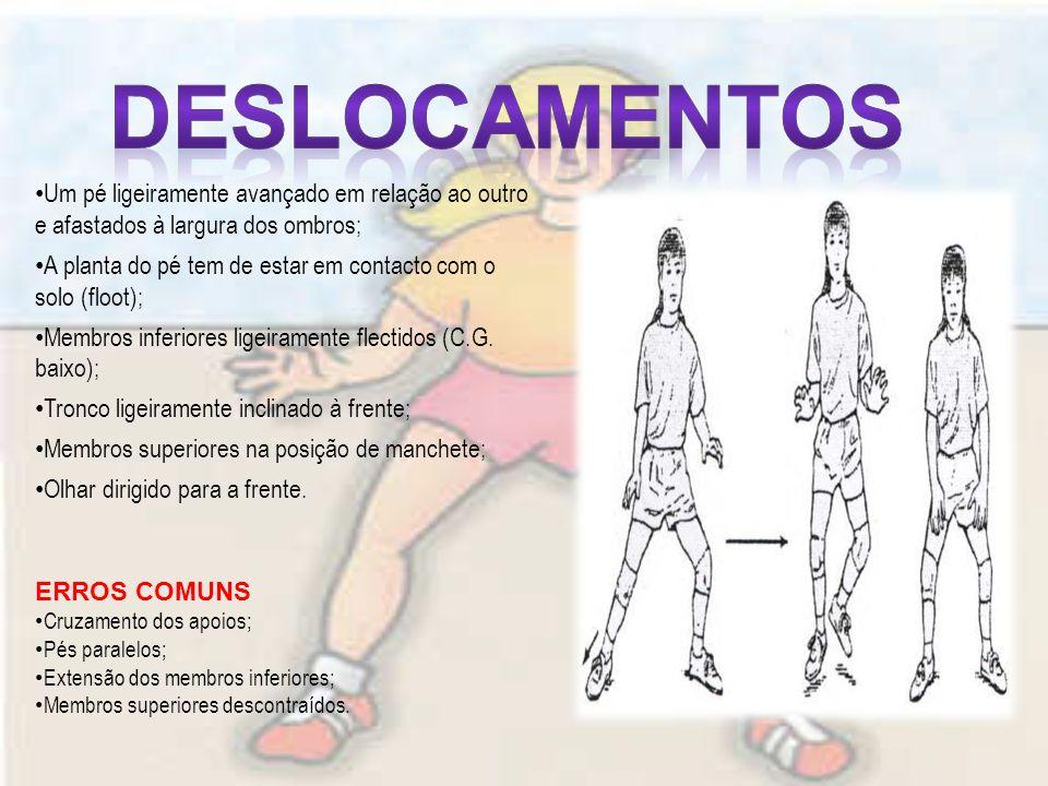 DESLOCAMENTOS Um pé ligeiramente avançado em relação ao outro e afastados à largura dos ombros;