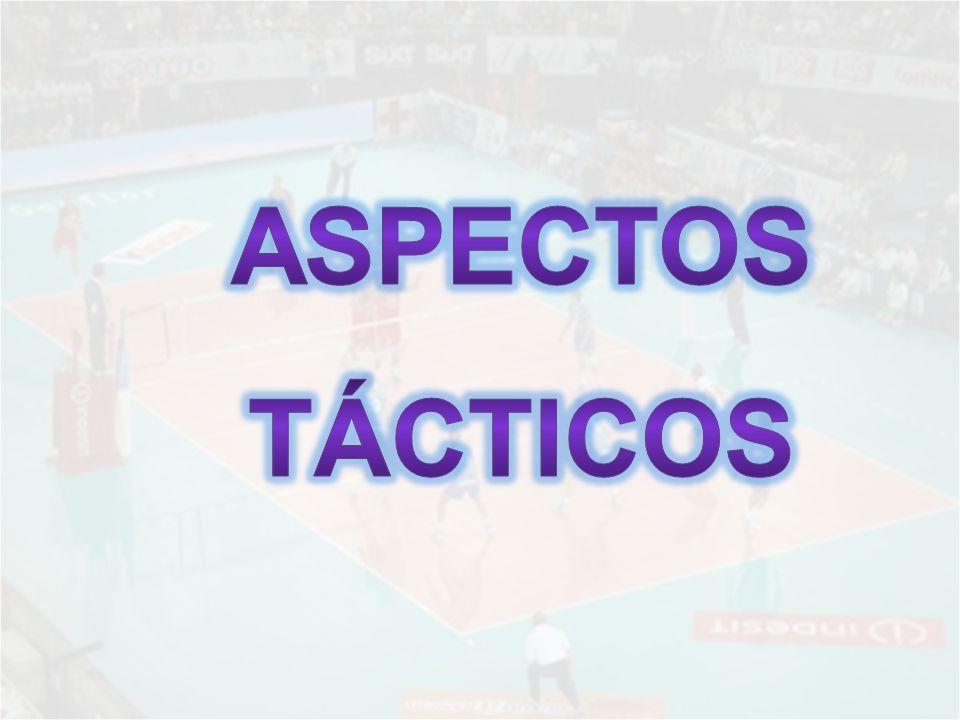 Aspectos tácticos