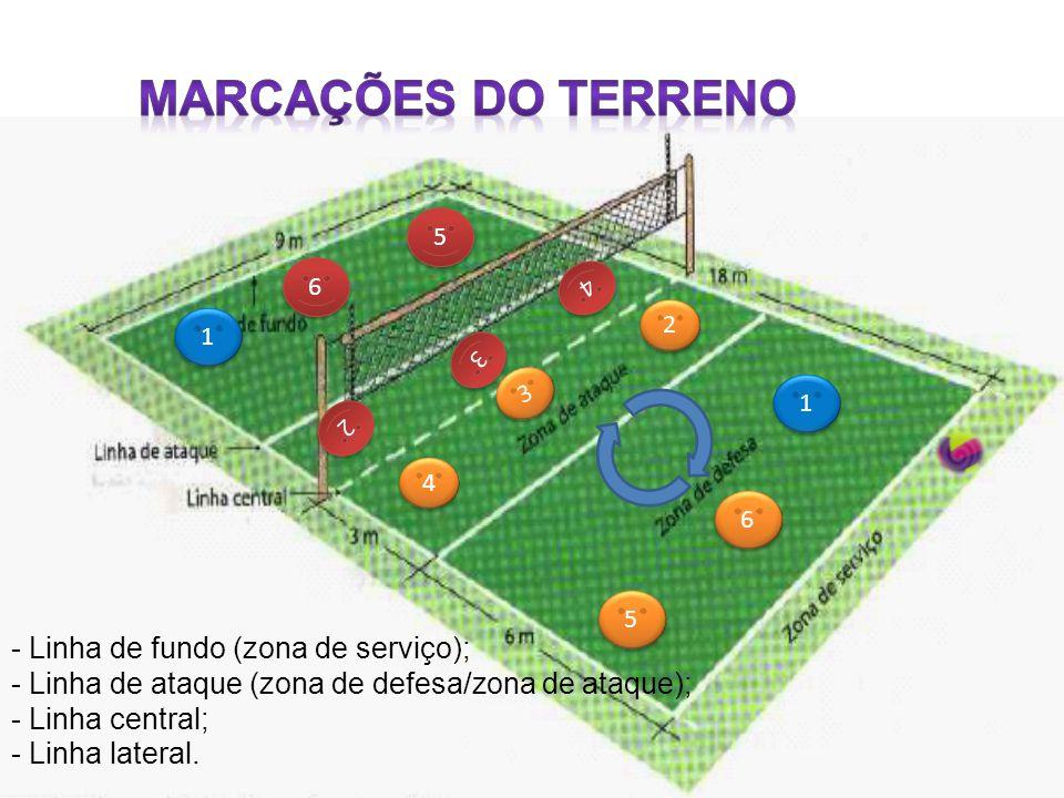 MARCAÇÕES DO TERRENO 5. 6. 4. 2. 1. 3. 3. 1. 2. 4. 6. 5.