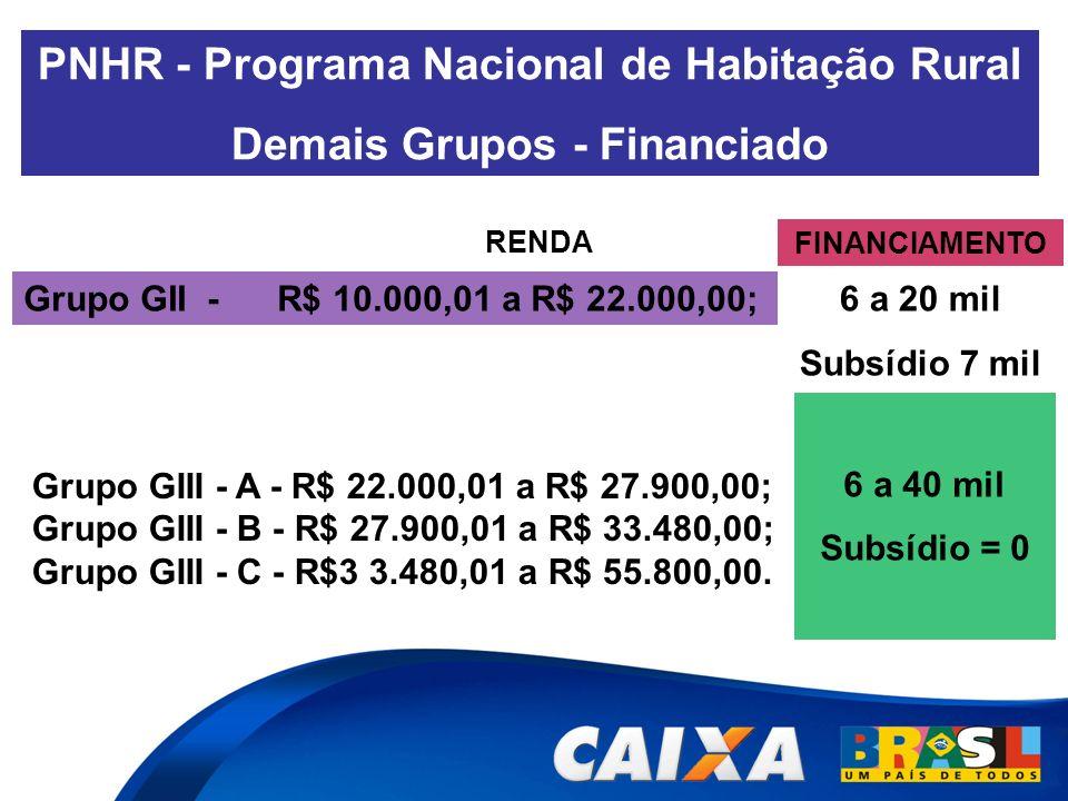 PNHR - Programa Nacional de Habitação Rural Demais Grupos - Financiado