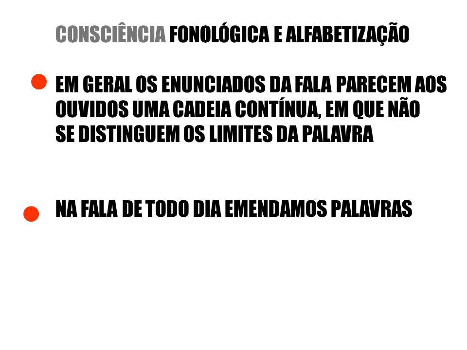 CONSCIÊNCIA FONOLÓGICA E ALFABETIZAÇÃO