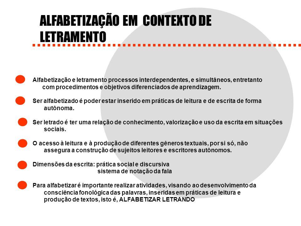 ALFABETIZAÇÃO EM CONTEXTO DE LETRAMENTO