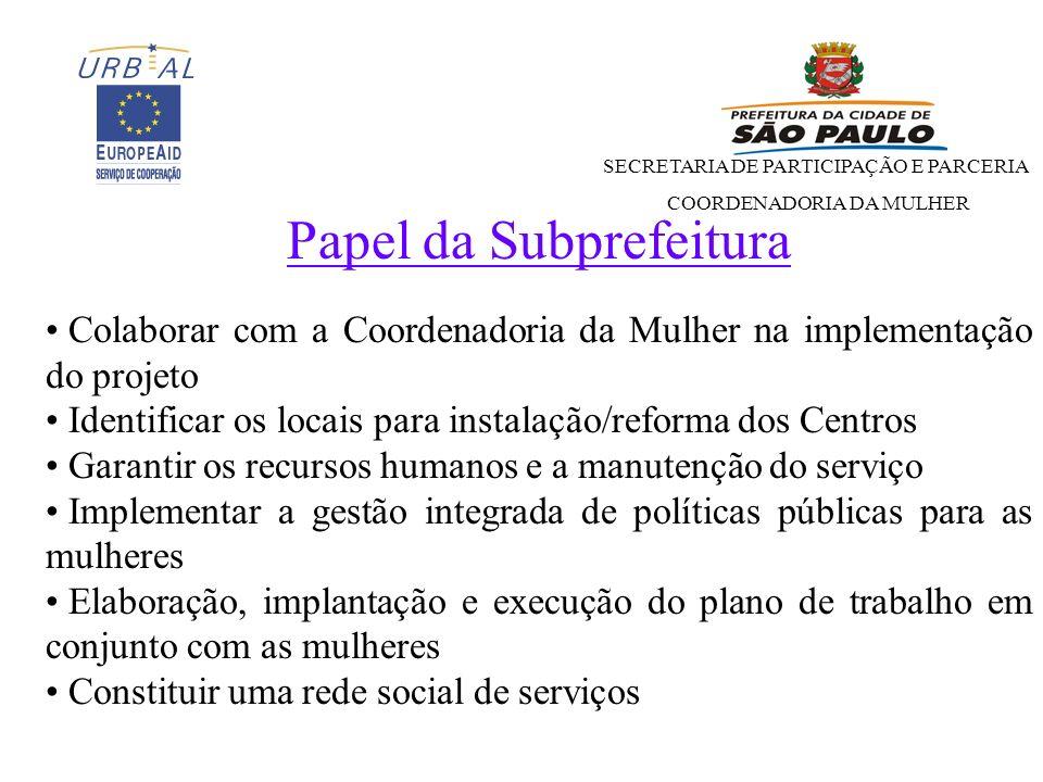 Papel da Subprefeitura