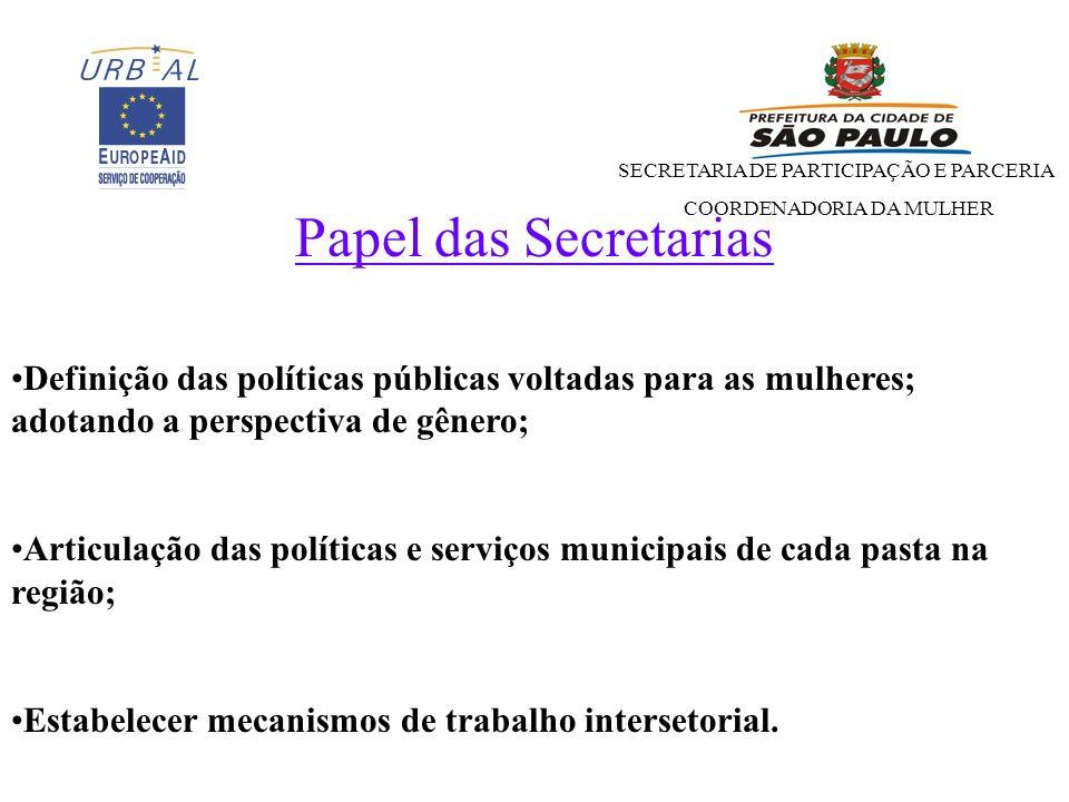 Papel das Secretarias Definição das políticas públicas voltadas para as mulheres; adotando a perspectiva de gênero;