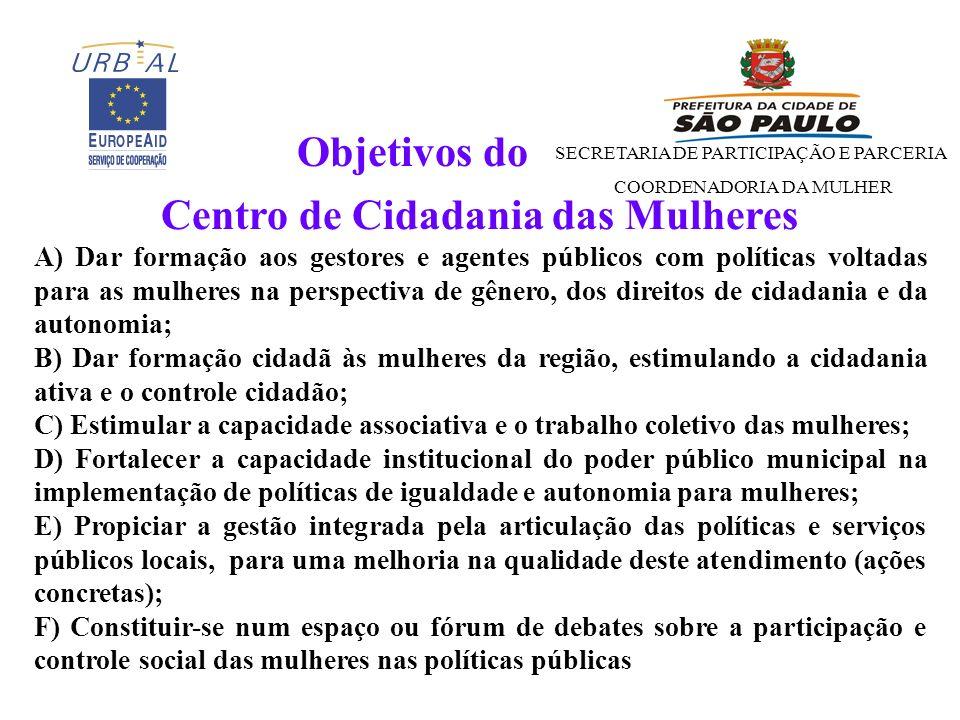 Centro de Cidadania das Mulheres