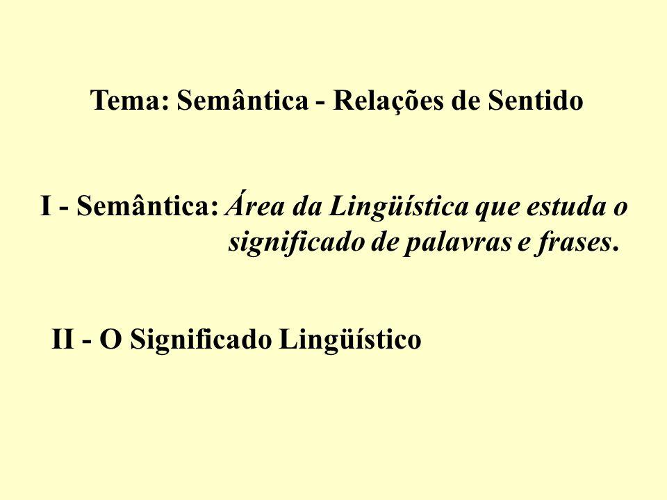 Tema: Semântica - Relações de Sentido