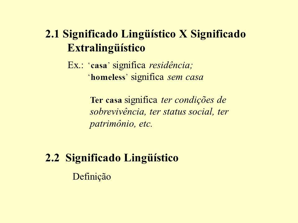 2.1 Significado Lingüístico X Significado Extralingüístico