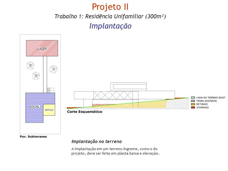 Trabalho 1: Residência Unifamiliar (300m²)
