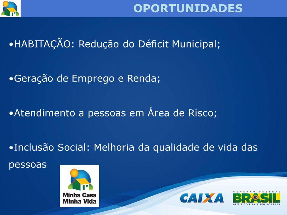 OPORTUNIDADES HABITAÇÃO: Redução do Déficit Municipal;