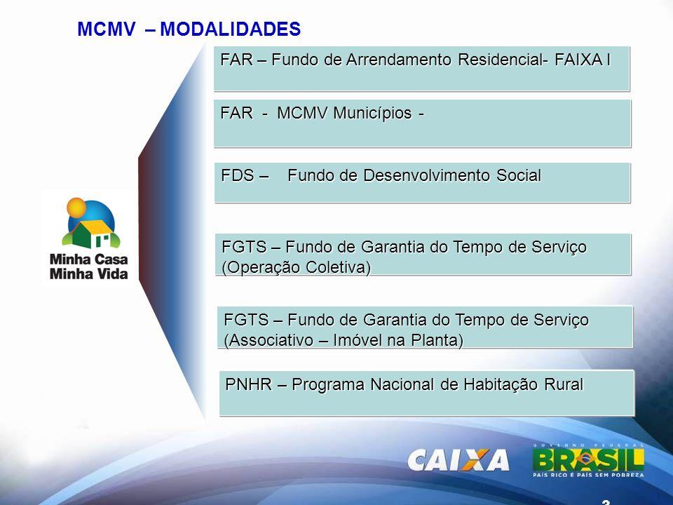 MCMV – MODALIDADES FAR – Fundo de Arrendamento Residencial- FAIXA I