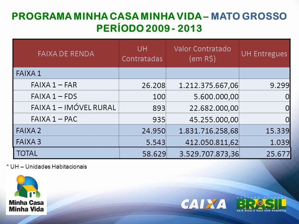 PROGRAMA MINHA CASA MINHA VIDA – MATO GROSSO