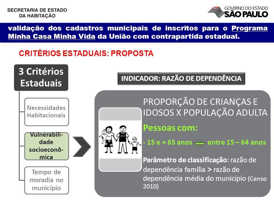 PROPORÇÃO DE CRIANÇAS E IDOSOS X POPULAÇÃO ADULTA