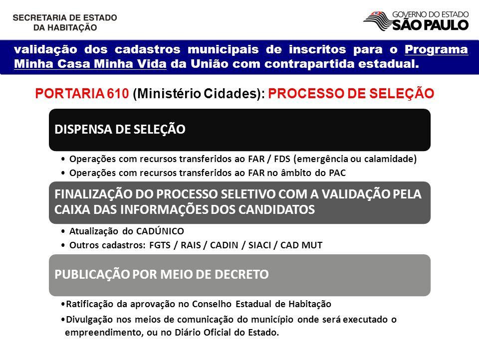 PORTARIA 610 (Ministério Cidades): PROCESSO DE SELEÇÃO