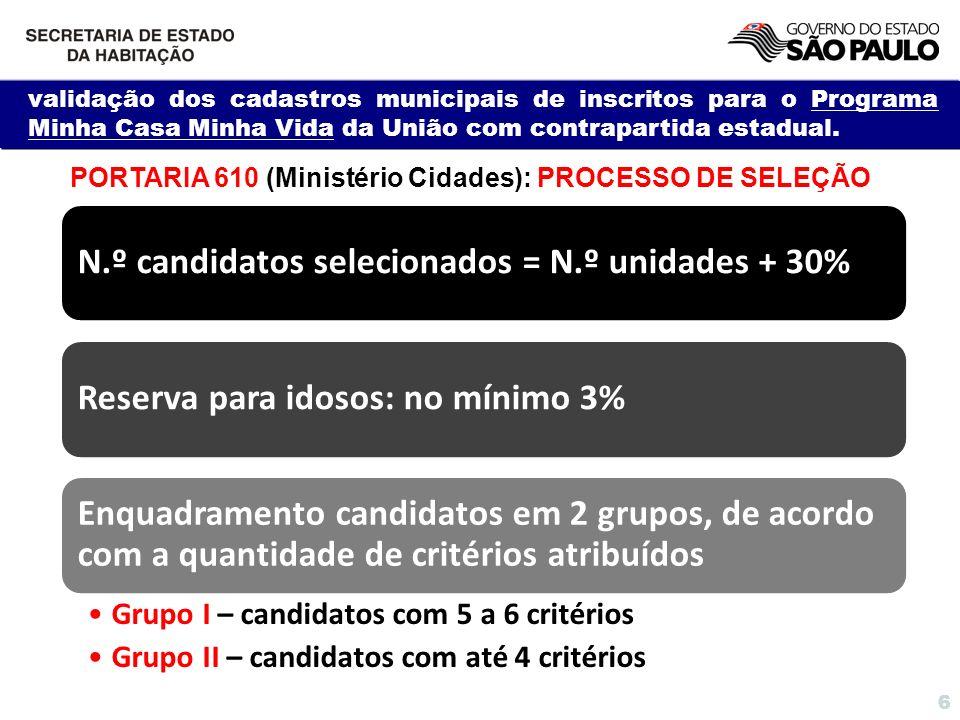 N.º candidatos selecionados = N.º unidades + 30%