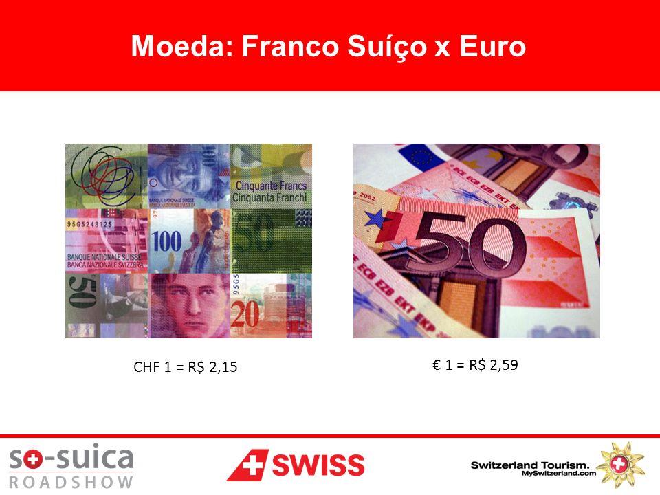 Moeda: Franco Suíço x Euro