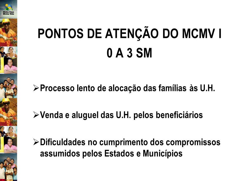 PONTOS DE ATENÇÃO DO MCMV I