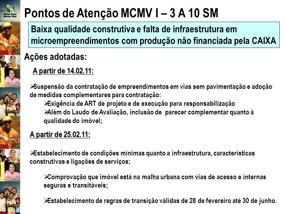 Pontos de Atenção MCMV I – 3 A 10 SM