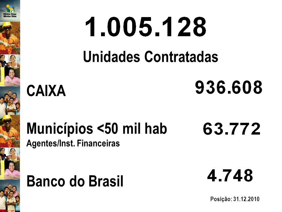 Municípios <50 mil hab Agentes/Inst. Financeiras