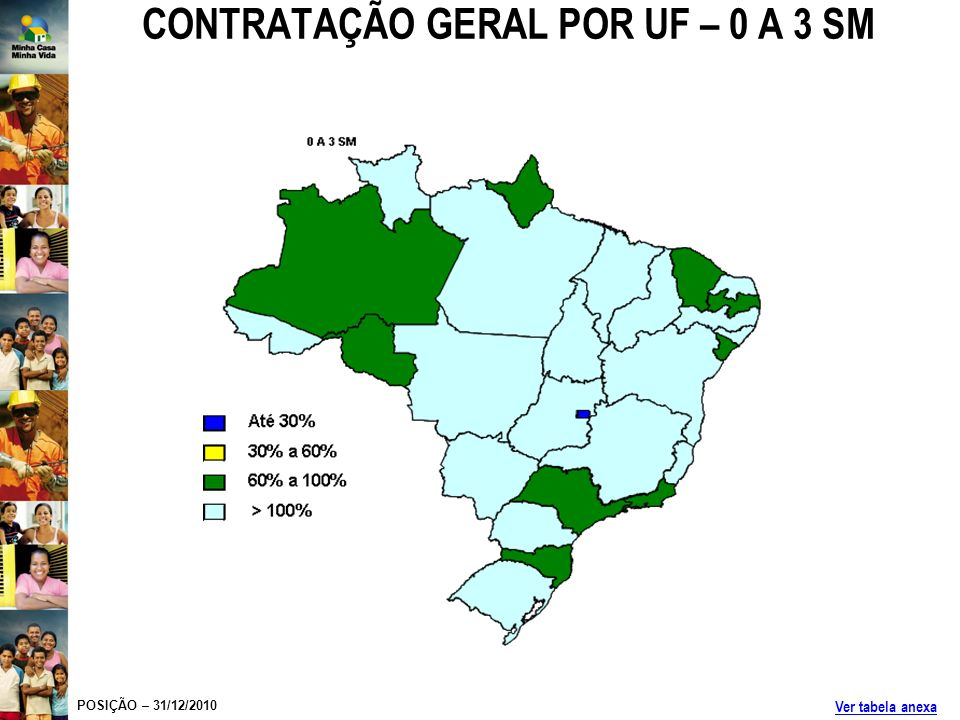 CONTRATAÇÃO GERAL POR UF – 0 A 3 SM