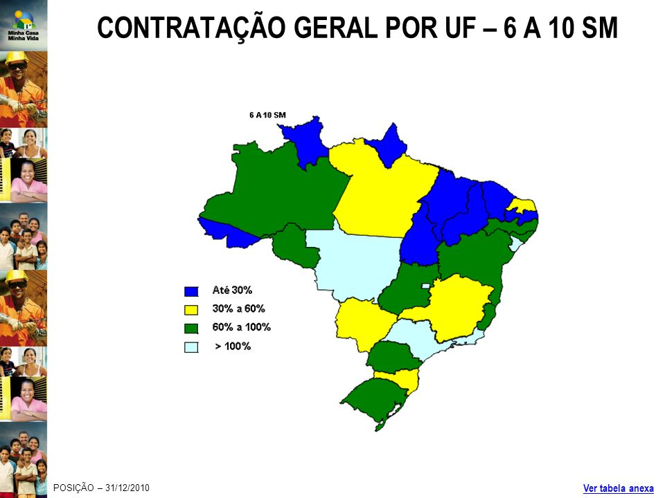 CONTRATAÇÃO GERAL POR UF – 6 A 10 SM