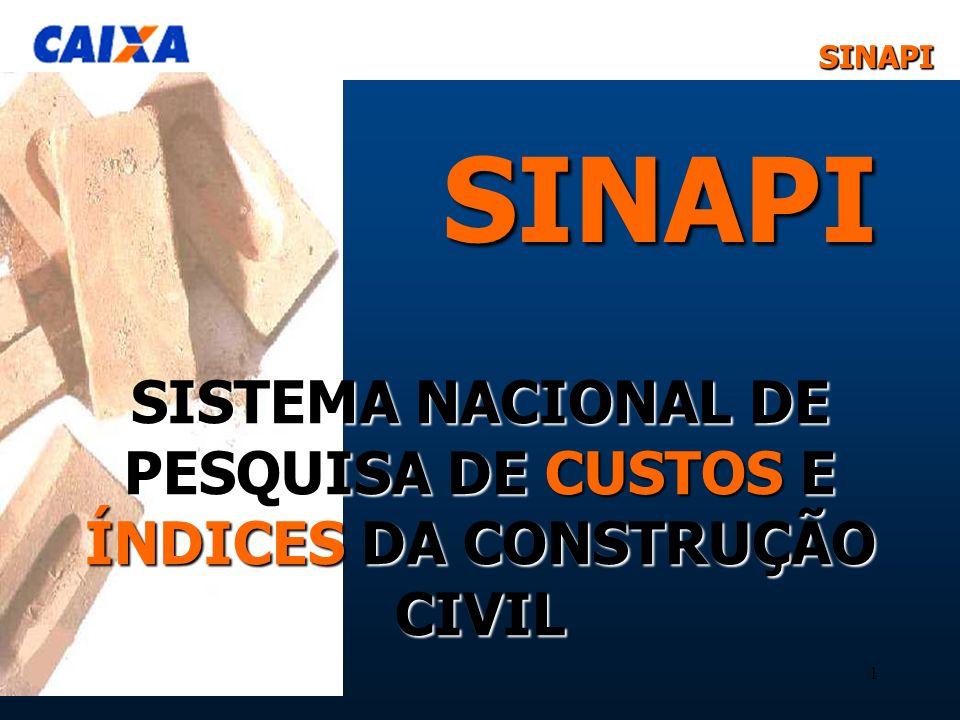 SISTEMA NACIONAL DE PESQUISA DE CUSTOS E ÍNDICES DA CONSTRUÇÃO CIVIL