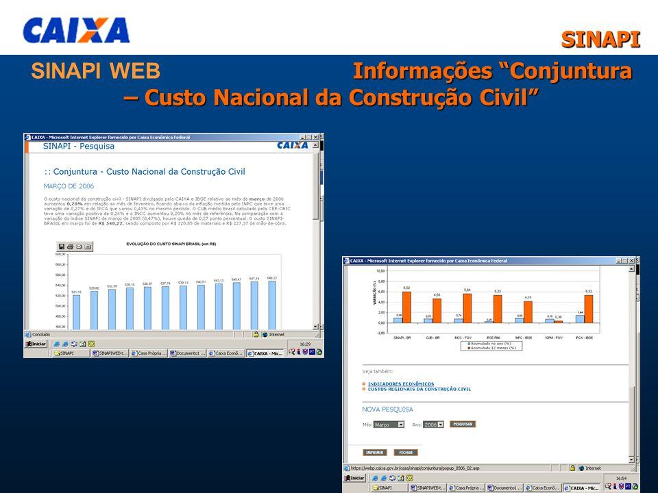 SINAPI WEB Informações Conjuntura – Custo Nacional da Construção Civil