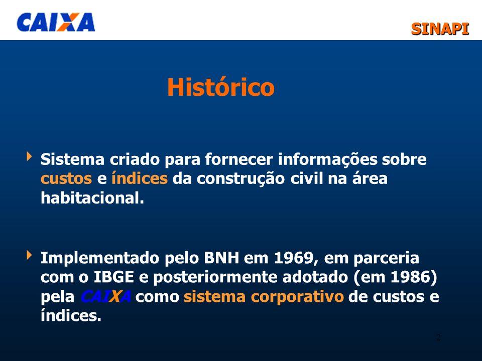 Histórico Sistema criado para fornecer informações sobre custos e índices da construção civil na área habitacional.