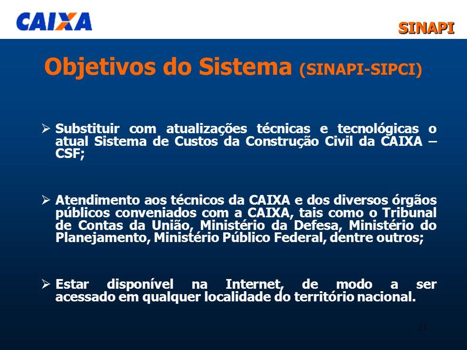 Objetivos do Sistema (SINAPI-SIPCI)