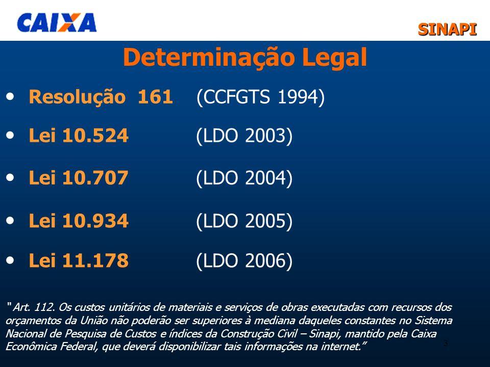 Determinação Legal Resolução 161 (CCFGTS 1994) Lei 10.524 (LDO 2003)