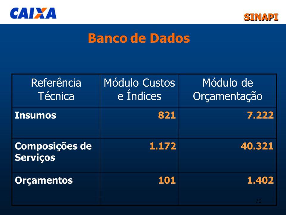 Banco de Dados Referência Técnica Módulo Custos e Índices