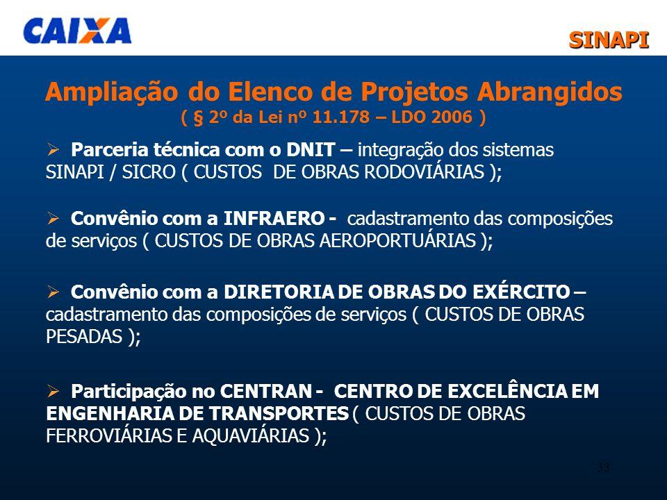 Ampliação do Elenco de Projetos Abrangidos