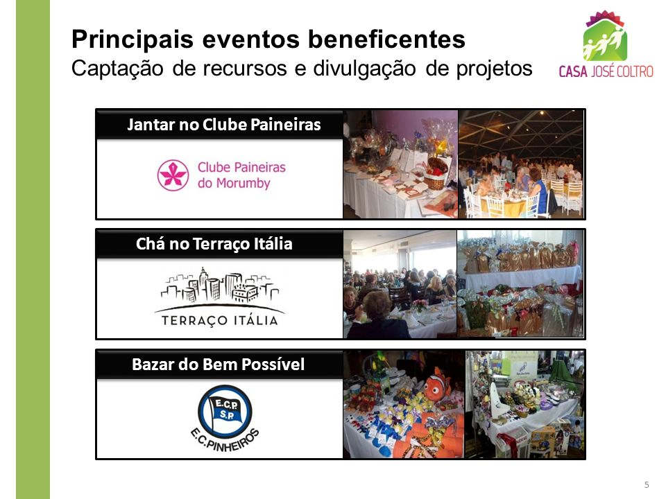 Principais eventos beneficentes