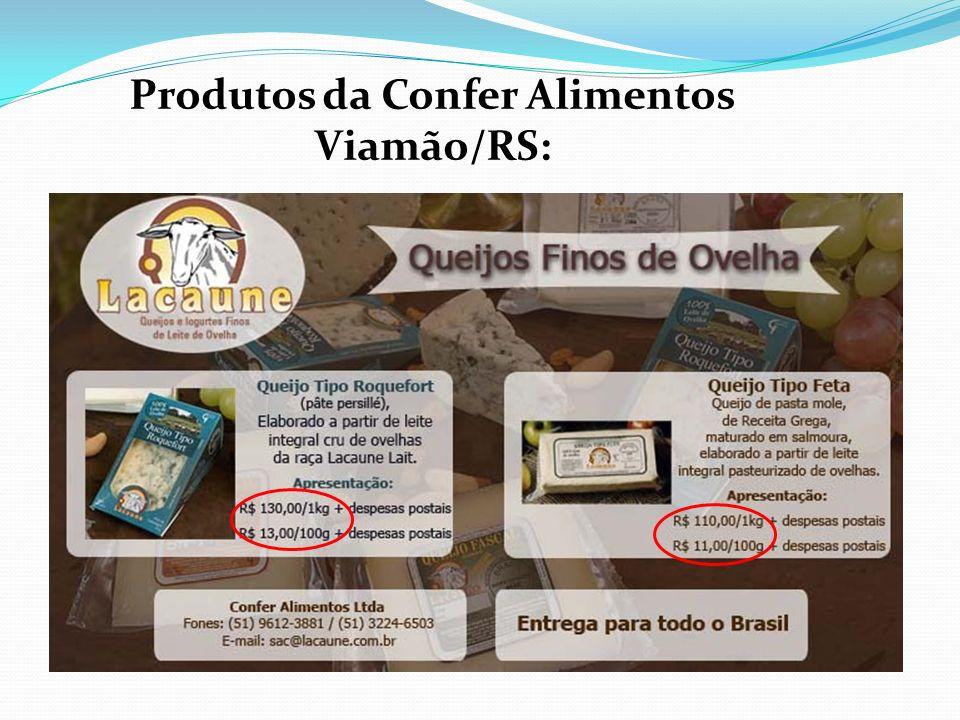 Produtos da Confer Alimentos Viamão/RS: