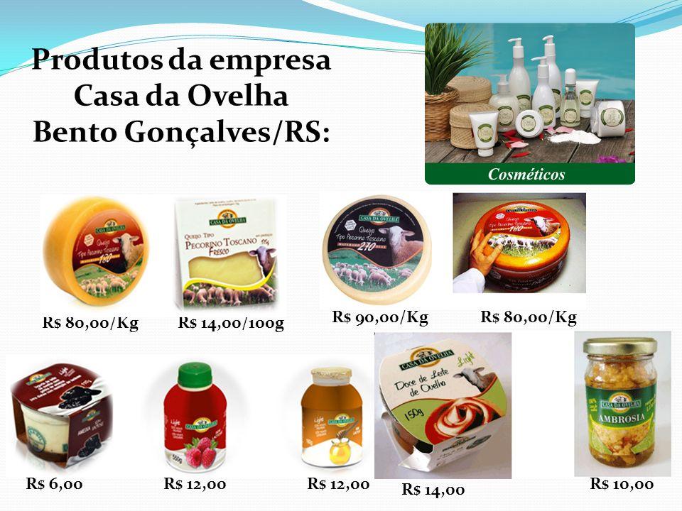 Produtos da empresa Casa da Ovelha Bento Gonçalves/RS: