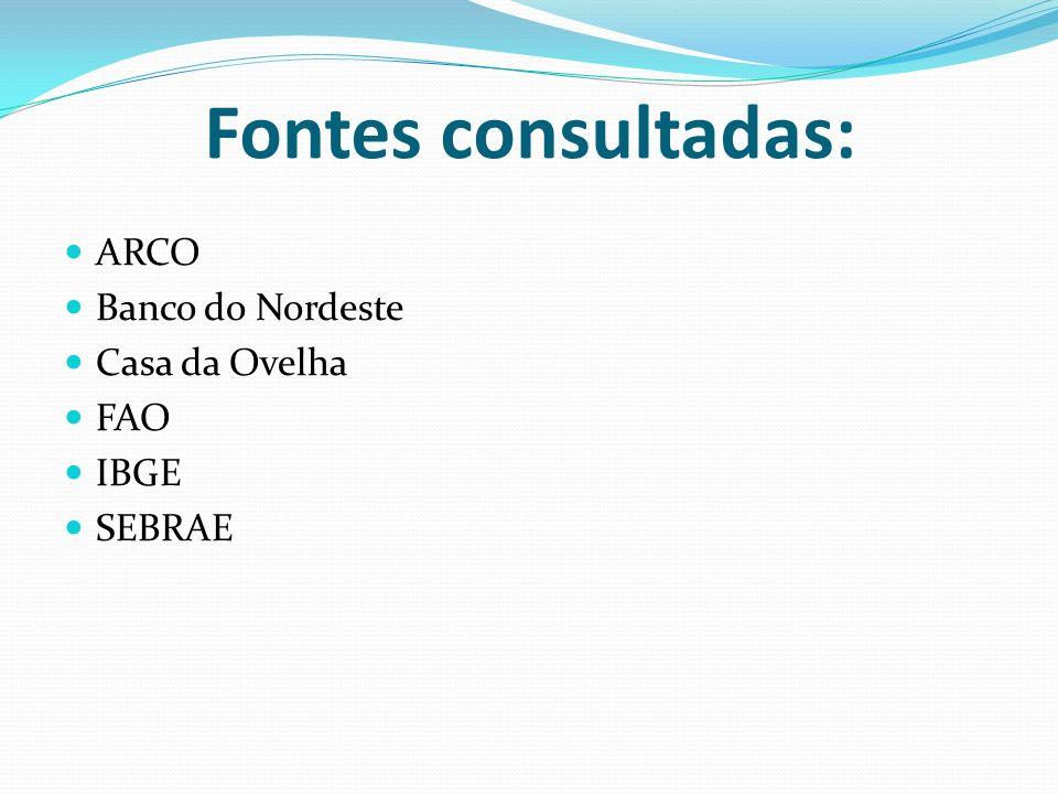Fontes consultadas: ARCO Banco do Nordeste Casa da Ovelha FAO IBGE