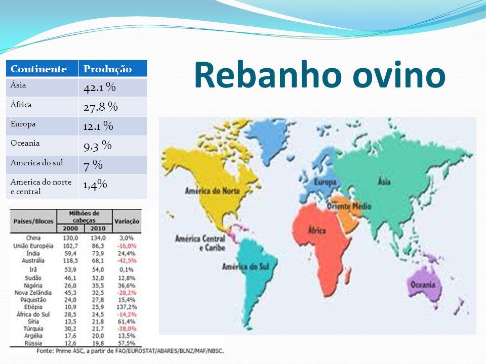 Rebanho ovino 42.1 % 27.8 % 12.1 % 9,3 % 7 % 1,4% Continente Produção