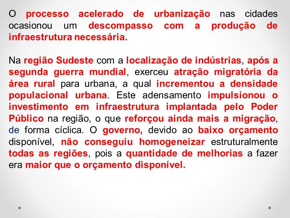 O processo acelerado de urbanização nas cidades ocasionou um descompasso com a produção de infraestrutura necessária.