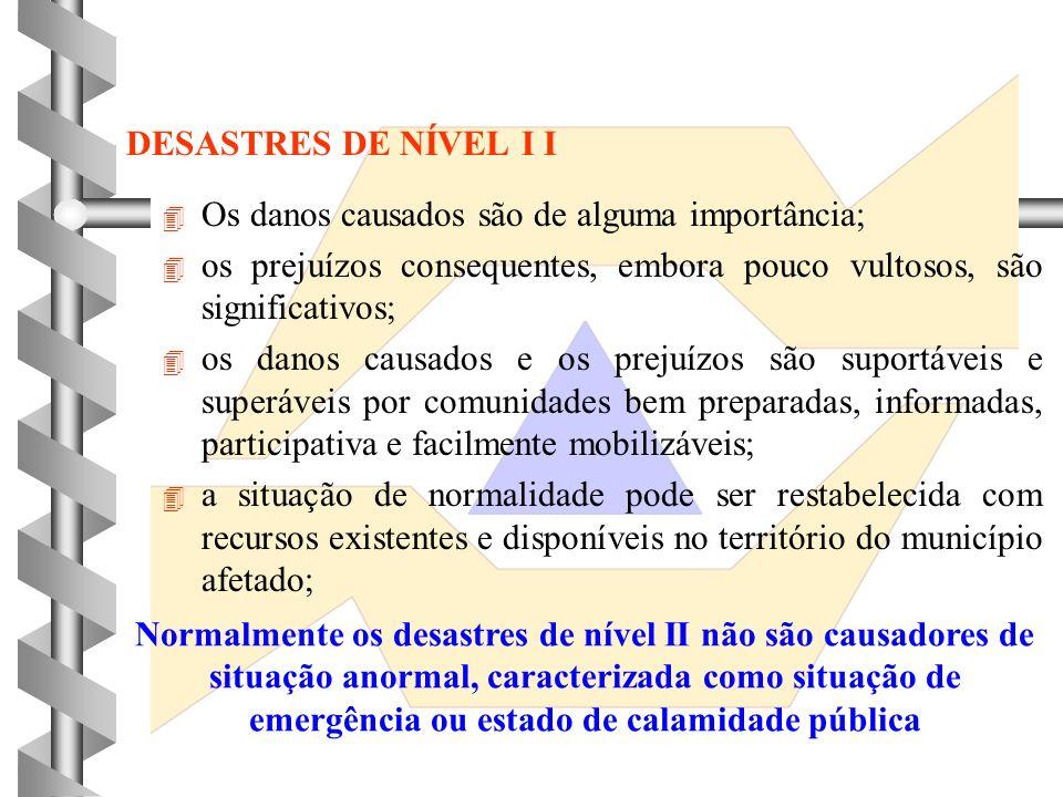 DESASTRES DE NÍVEL I I Os danos causados são de alguma importância; os prejuízos consequentes, embora pouco vultosos, são significativos;