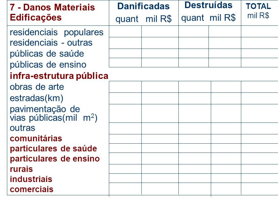 residenciais populares residenciais - outras públicas de saúde