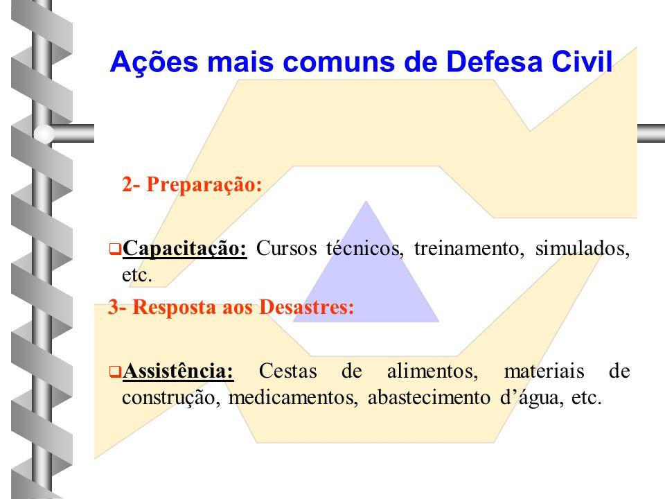 Ações mais comuns de Defesa Civil