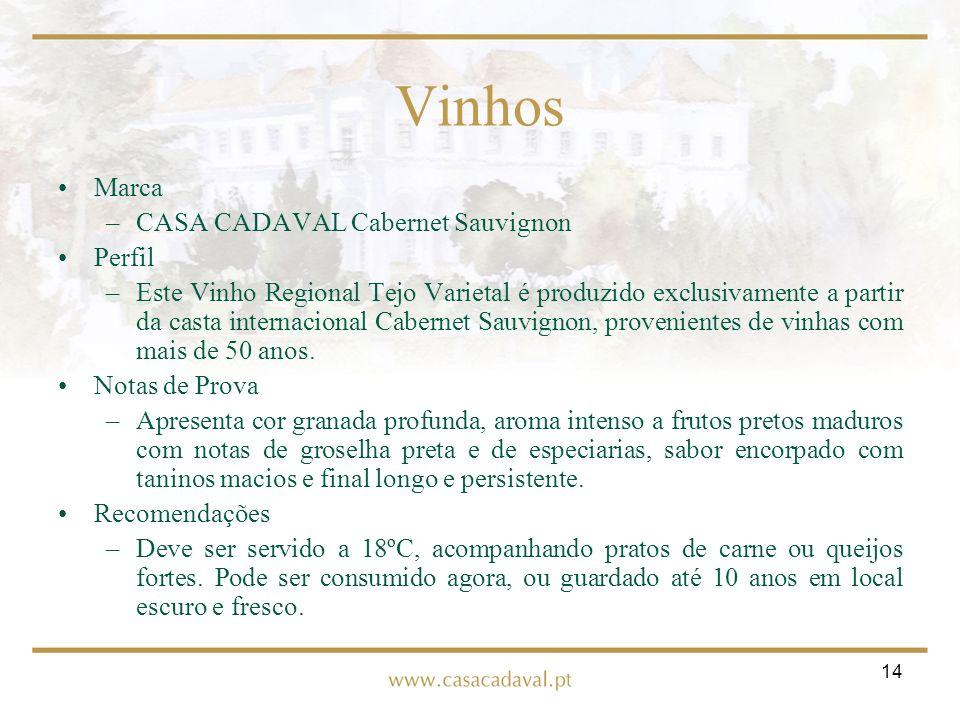 Vinhos Marca CASA CADAVAL Cabernet Sauvignon Perfil