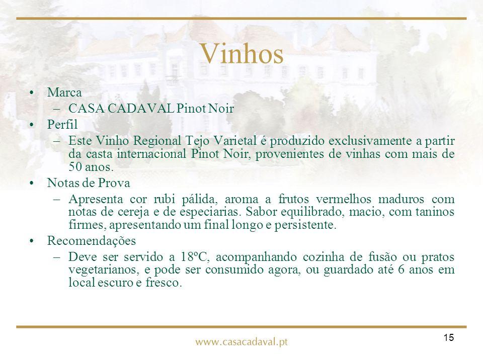 Vinhos Marca CASA CADAVAL Pinot Noir Perfil