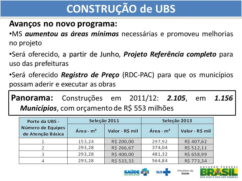 CONSTRUÇÃO de UBS Avanços no novo programa: