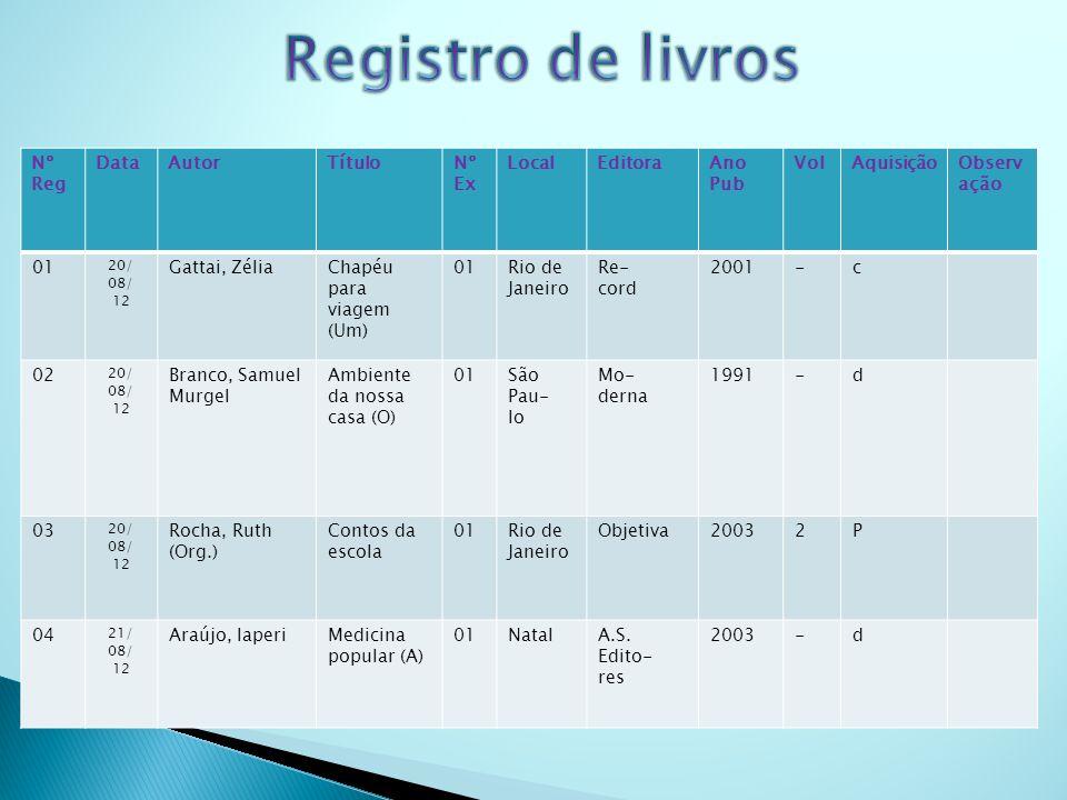 Registro de livros Nº Reg Data Autor Título Nº Ex Local Editora