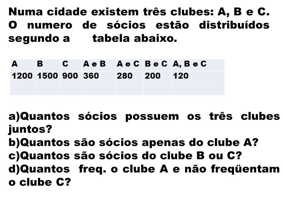 a)Quantos sócios possuem os três clubes juntos