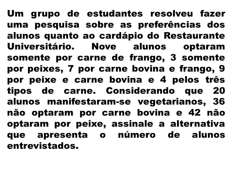 Um grupo de estudantes resolveu fazer uma pesquisa sobre as preferências dos alunos quanto ao cardápio do Restaurante Universitário.