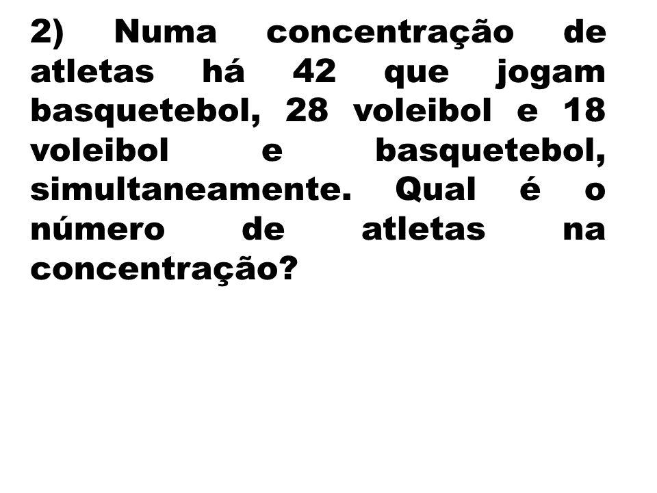 2) Numa concentração de atletas há 42 que jogam basquetebol, 28 voleibol e 18 voleibol e basquetebol, simultaneamente.